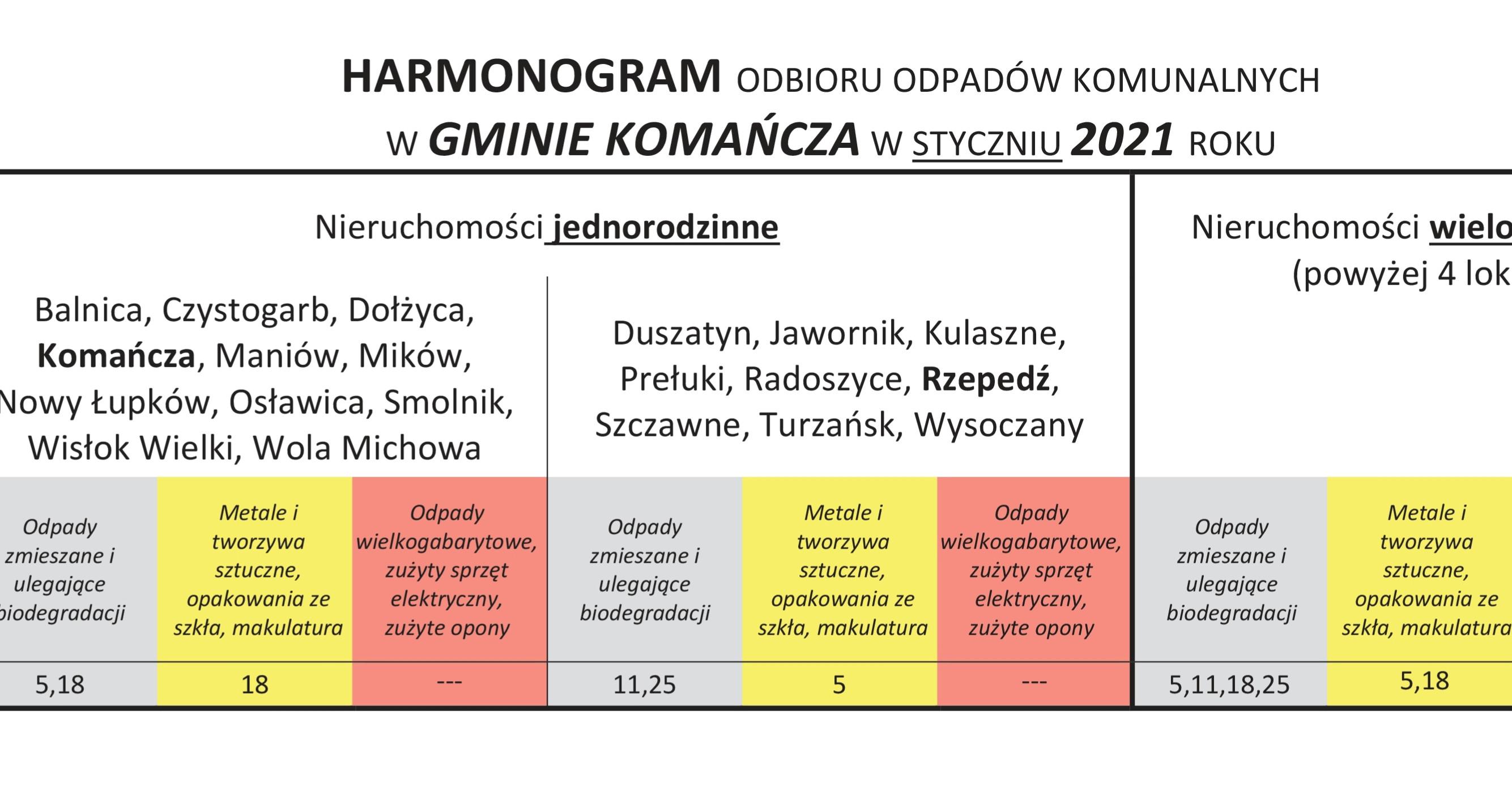 Harmonogram odbioru odpadów komunalnych w Gminie Komańcza w Styczniu 2021 roku