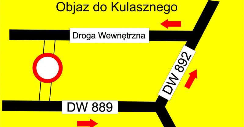 Informacja o zamknięciu drogi